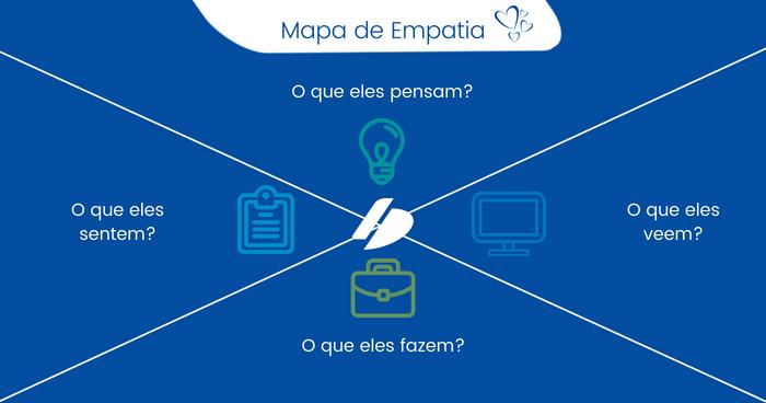 Mapa de Empatia (4)